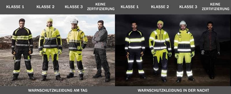 Warnschutzkleidung bei Tag und Nacht